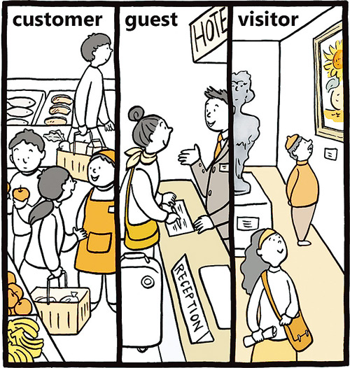 customer / guest / visitor / client【客】