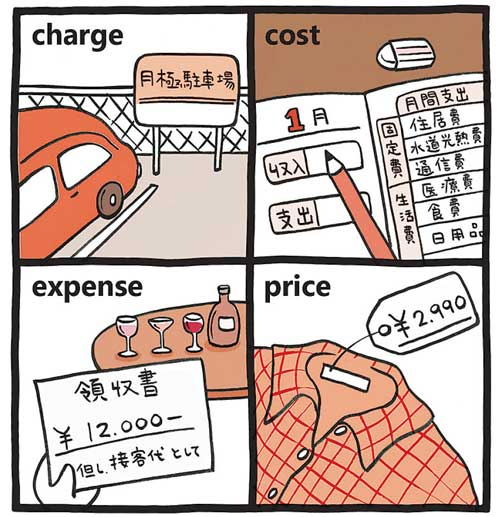 charge / cost / expense / price【料金・値段・費用】